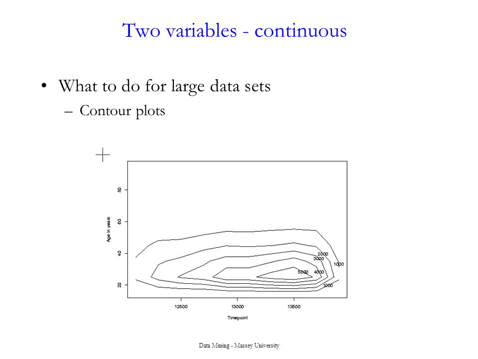 Data Mining - Massey University What to do for large data sets –Contour plots Two variables - continuous