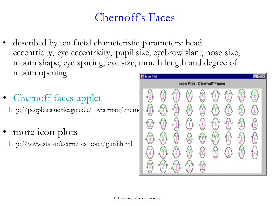 Data Mining - Massey University Chernoff's Faces described by ten facial characteristic parameters: head eccentricity, eye eccentricity, pupil size, eyebrow slant, nose size, mouth shape, eye spacing, eye size, mouth length and degree of mouth opening Chernoff faces applet http://people.cs.uchicago.edu/~wiseman/chernoff/ more icon plots http://www.statsoft.com/textbook/glosi.html