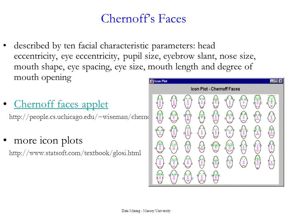 Data Mining - Massey University Chernoff's Faces described by ten facial characteristic parameters: head eccentricity, eye eccentricity, pupil size, e