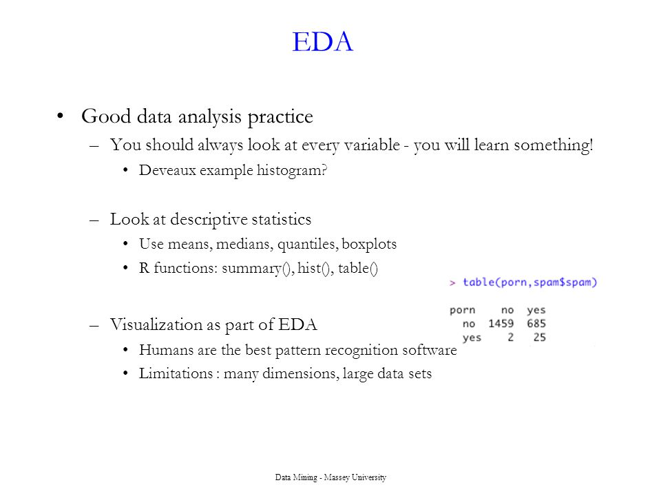 EDA Good data analysis practice –You should always look at every variable - you will learn something! Deveaux example histogram? –Look at descriptive