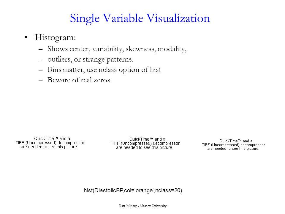 Data Mining - Massey University Single Variable Visualization Histogram: –Shows center, variability, skewness, modality, –outliers, or strange pattern