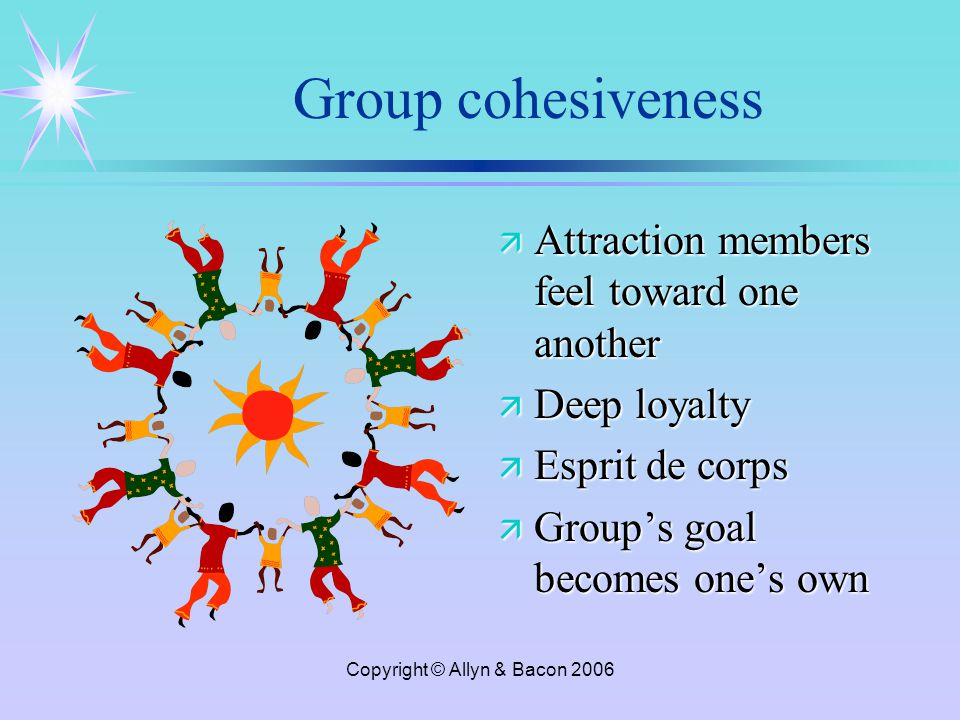 Copyright © Allyn & Bacon 2006 Group cohesiveness ä Attraction members feel toward one another ä Deep loyalty ä Esprit de corps ä Group's goal becomes one's own