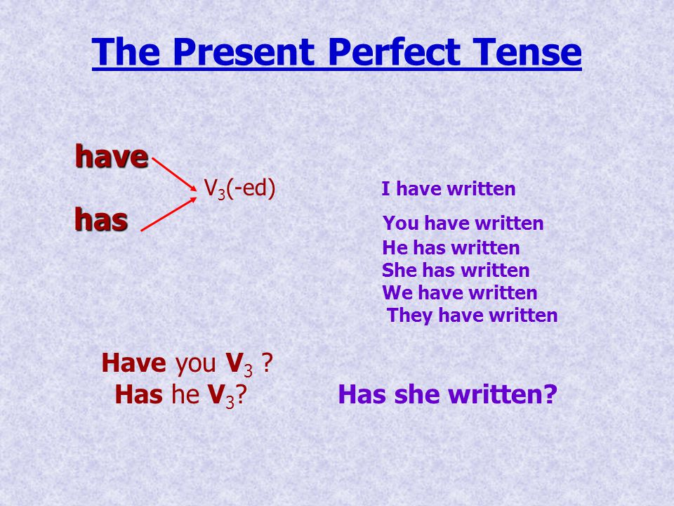 The Present Perfect Tense have V 3 (-ed) I have written has has You have written He has written She has written We have written They have written Have