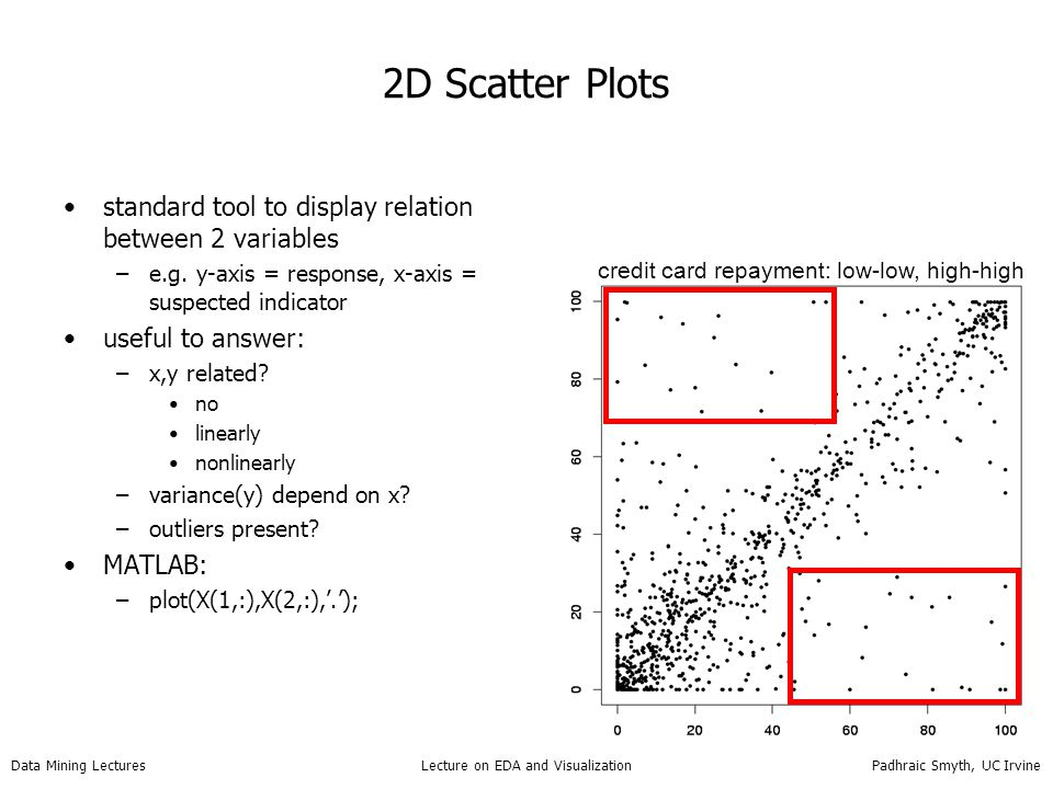 Data Mining Lectures Lecture on EDA and Visualization Padhraic Smyth, UC Irvine 2D Scatter Plots standard tool to display relation between 2 variables