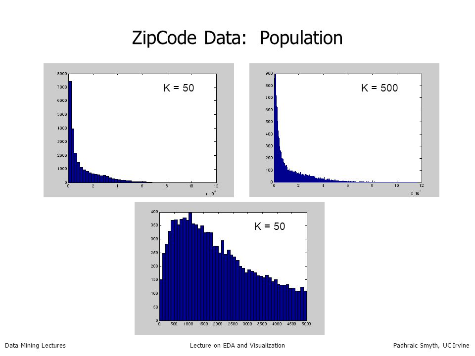 Data Mining Lectures Lecture on EDA and Visualization Padhraic Smyth, UC Irvine ZipCode Data: Population MATLAB code: X = zipcode_data(:,2) % second column from zipcode array histogram(X, 50) % histogram of X with 50 bins histogram(X, 500) % 500 bins index = X < 5000; % identify X values lower than 5000 histogram(X(index),50) % now plot just these X values