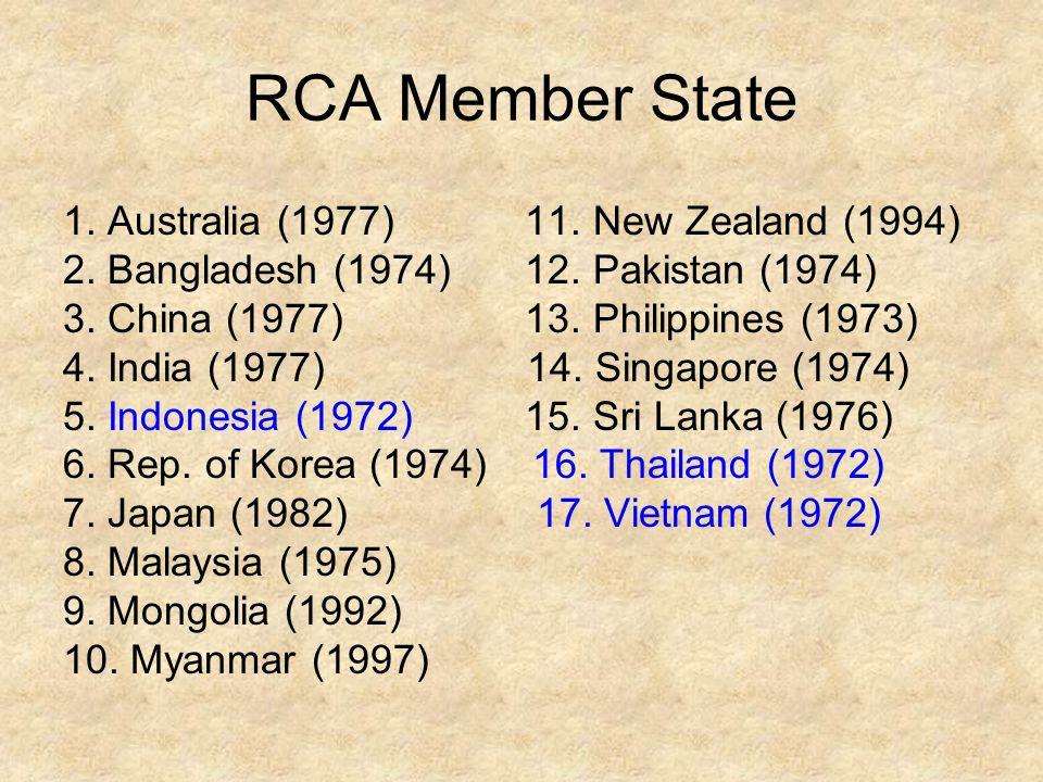 RCA Member State 1. Australia (1977) 11. New Zealand (1994) 2.