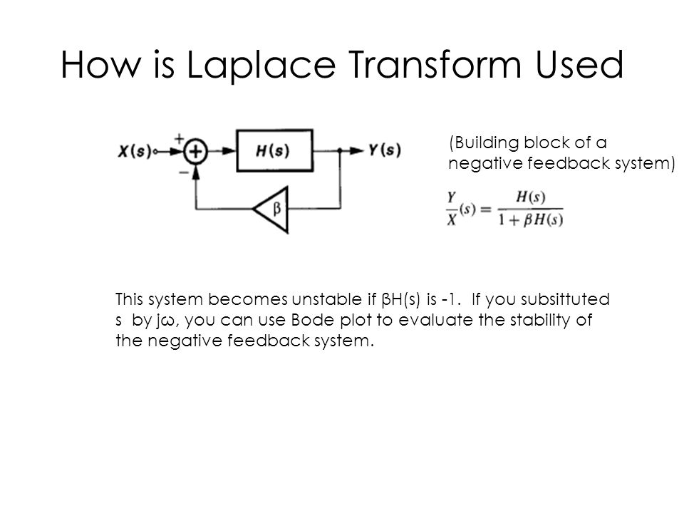 How is Laplace Transform Used (Building block of a negative feedback system) This system becomes unstable if βH(s) is -1. If you subsittuted s by jω,
