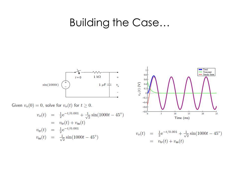 Building the Case…