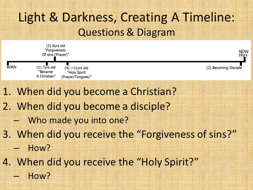 1.When did you become a Christian. 2.When did you become a disciple.