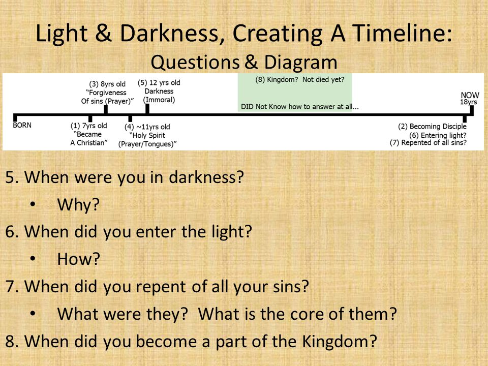 5. When were you in darkness. Why. 6. When did you enter the light.
