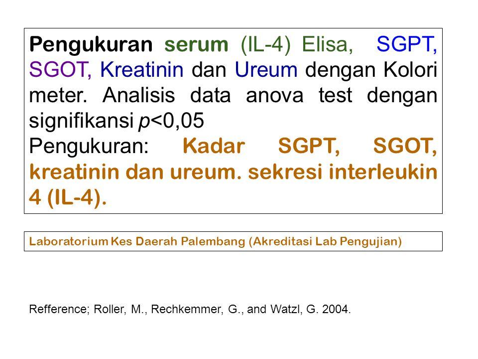 Pengukuran serum (IL-4) Elisa, SGPT, SGOT, Kreatinin dan Ureum dengan Kolori meter.