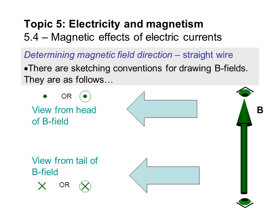 "Determining magnetic field direction – straight wire  There is a ""right hand rule"" for a current carrying wire which helps us remember the direction"