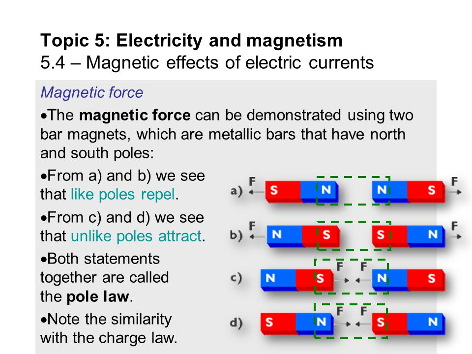 Aims: Aim 2 and 9: visualizations frequently provide us with insights into the action of magnetic fields, however the visualizations themselves have t