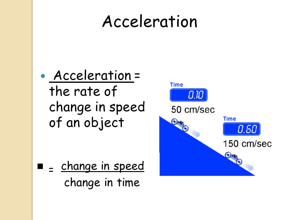 Acceleration = the rate of change in speed of an object = change in speed change in time Acceleration