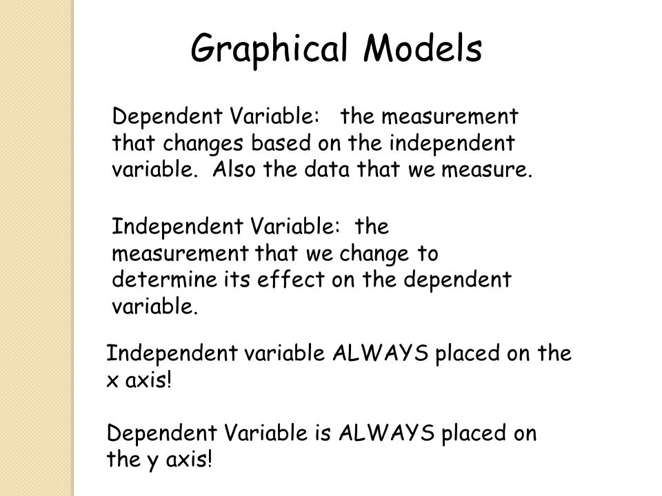 Graphical Models Dependent Variable: the measurement that changes based on the independent variable.