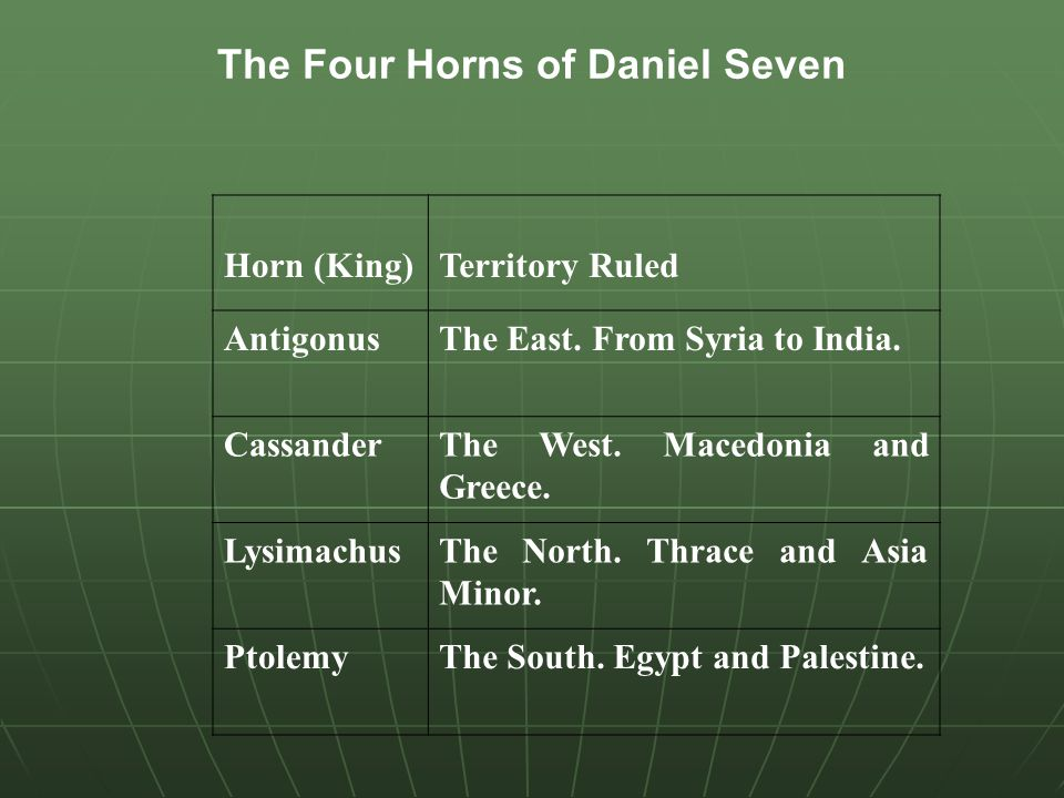 The Four Horns of Daniel Seven Horn (King)Territory Ruled AntigonusThe East. From Syria to India. CassanderThe West. Macedonia and Greece. LysimachusT