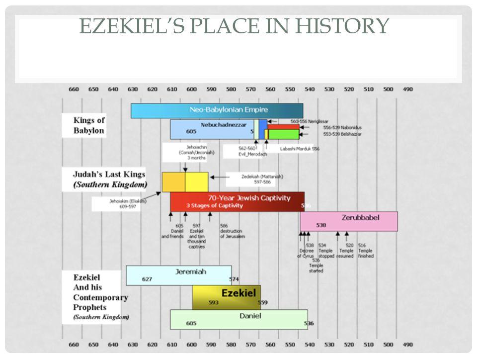 EZEKIEL'S VISION 1:4 cloud, flash of lightening (also fire in v.