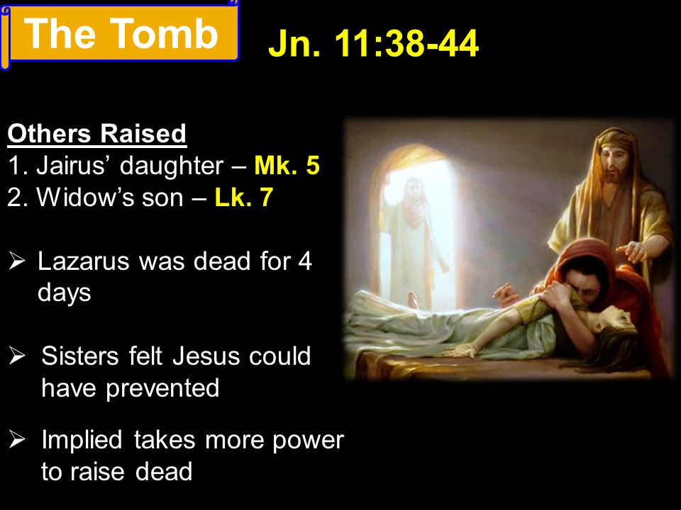 The Tomb Others Raised 1. Jairus' daughter – Mk. 5 2. Widow's son – Lk. 7  Lazarus was dead for 4 days  Sisters felt Jesus could have prevented  Im