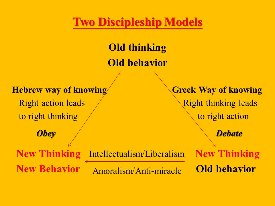 Two Discipleship Models Old thinking Old behavior Hebrew way of knowing Greek Way of knowing Right action leads Right thinking leads to right thinking