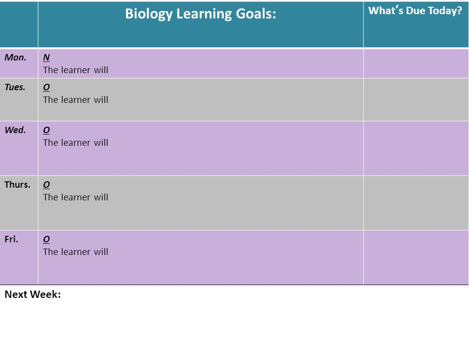 Biology Learning Goals: What's Due Today.