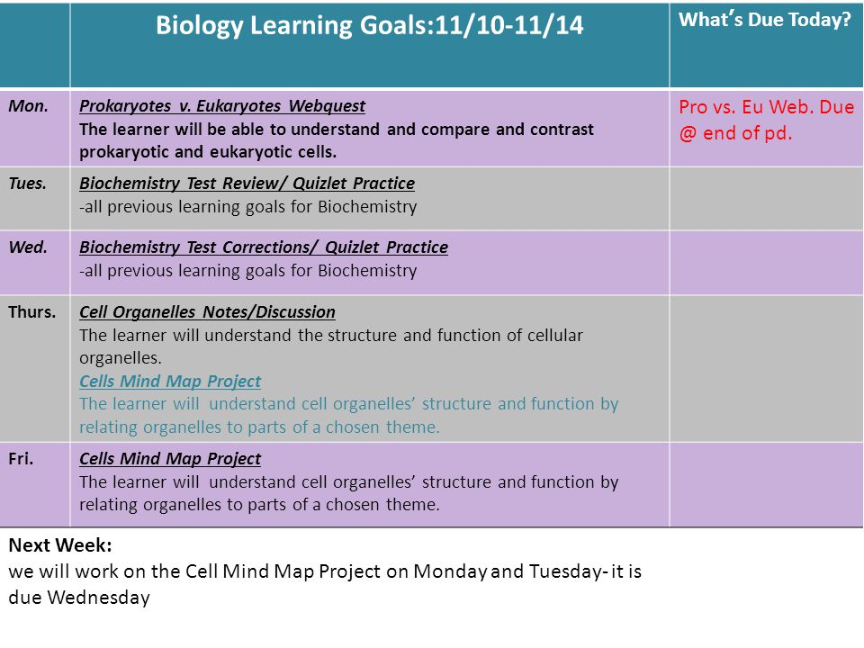 Biology Learning Goals:11/10-11/14 What's Due Today.