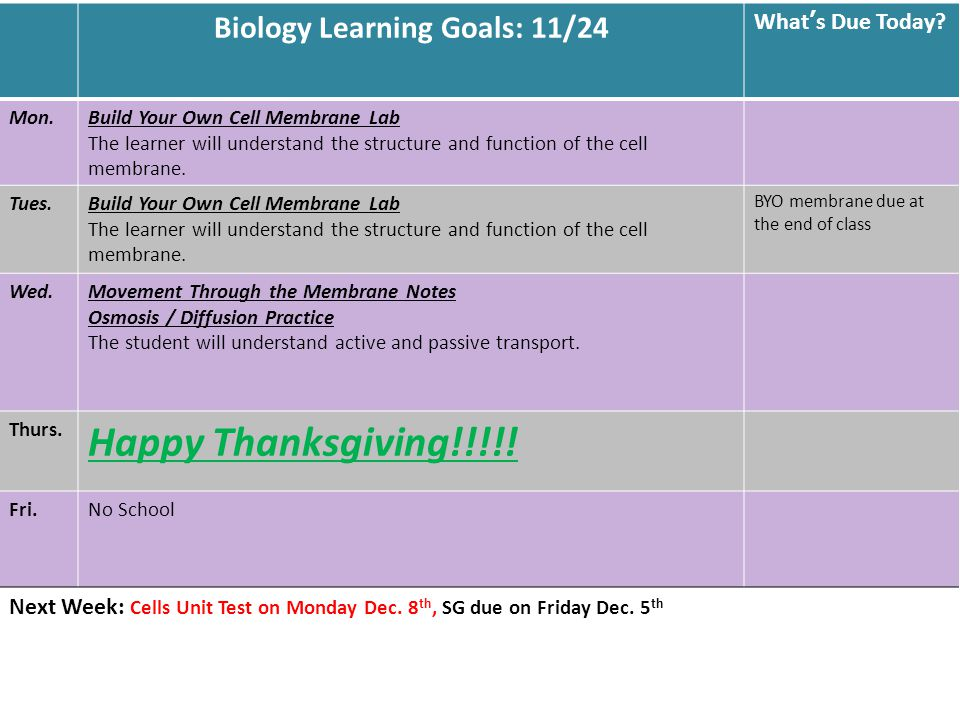 Biology Learning Goals: 11/24 What's Due Today.