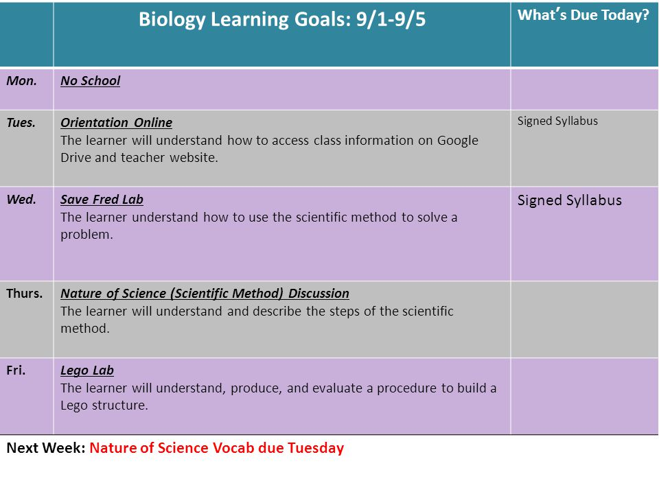 Biology Learning Goals: 9/1-9/5 What's Due Today.