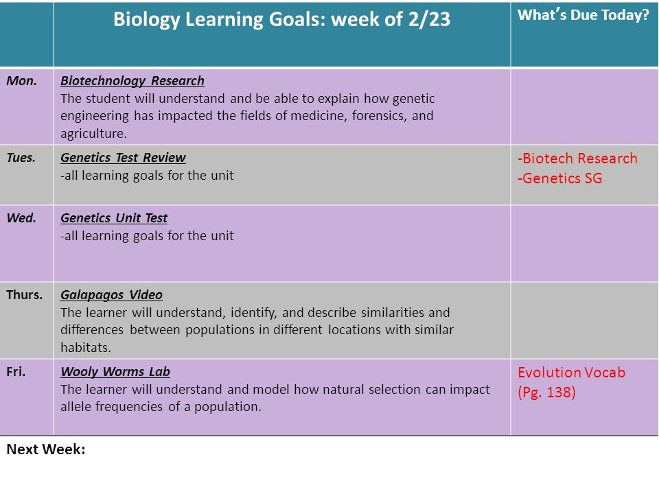 Biology Learning Goals: week of 2/23 What's Due Today.