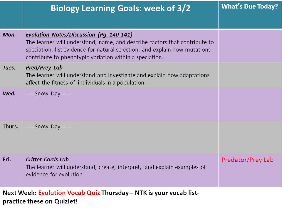 Biology Learning Goals: week of 3/2 What's Due Today.