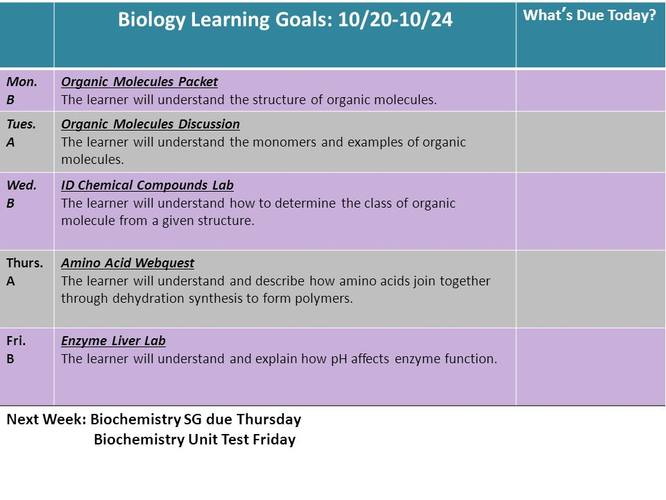 Biology Learning Goals: 10/20-10/24 What's Due Today.