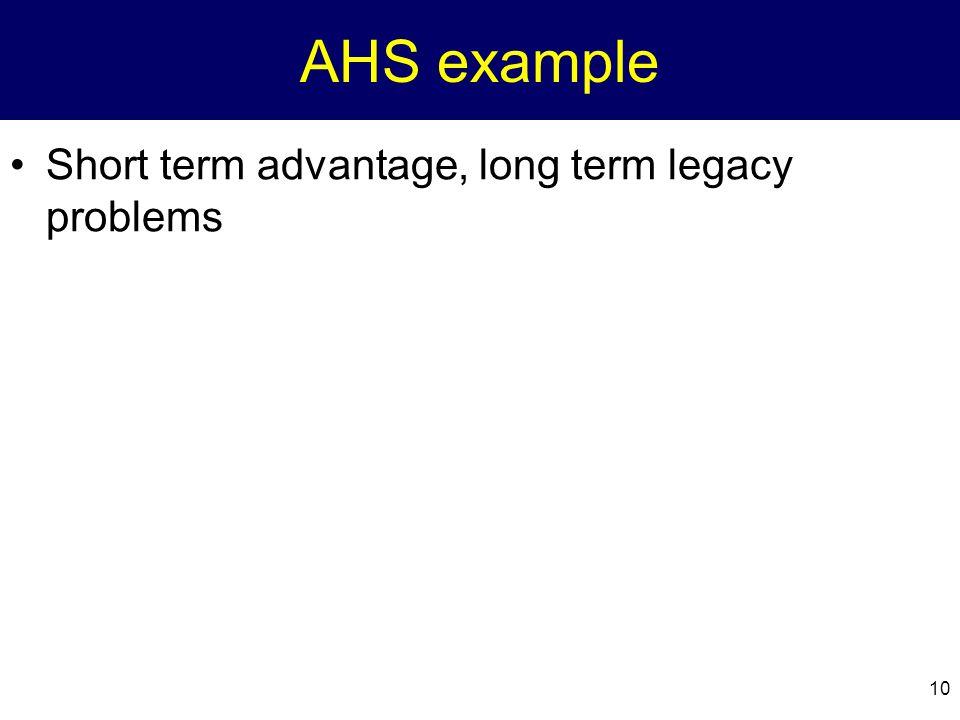 10 AHS example Short term advantage, long term legacy problems