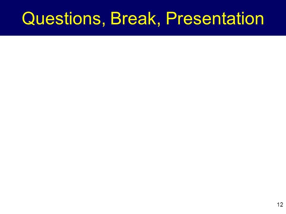 12 Questions, Break, Presentation