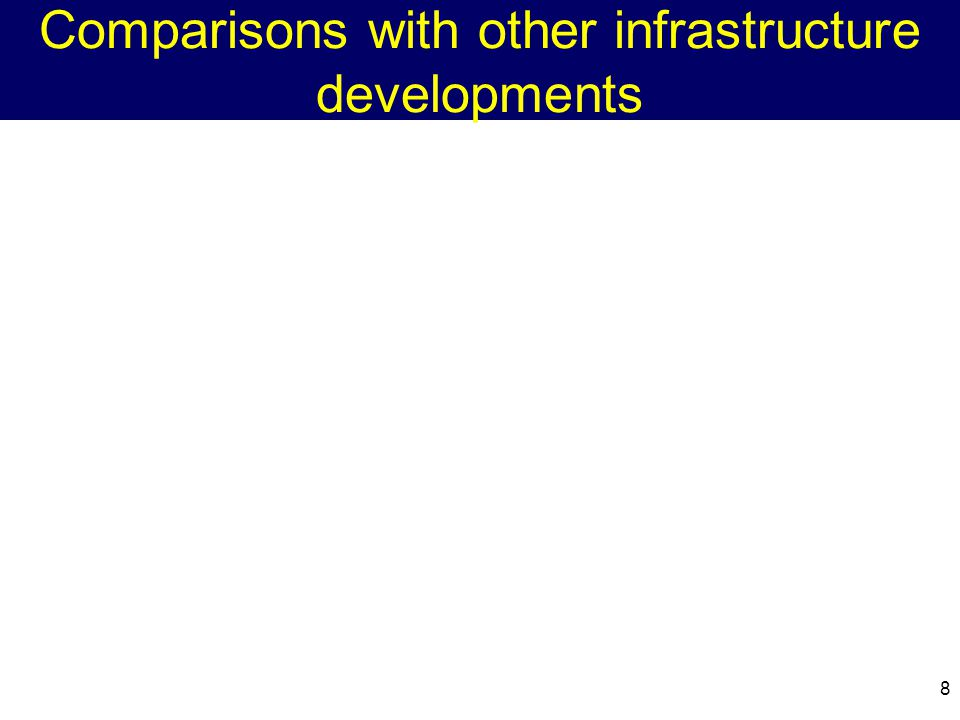 8 Comparisons with other infrastructure developments