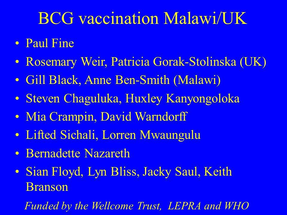 BCG vaccination Malawi/UK Paul Fine Rosemary Weir, Patricia Gorak-Stolinska (UK) Gill Black, Anne Ben-Smith (Malawi) Steven Chaguluka, Huxley Kanyongo