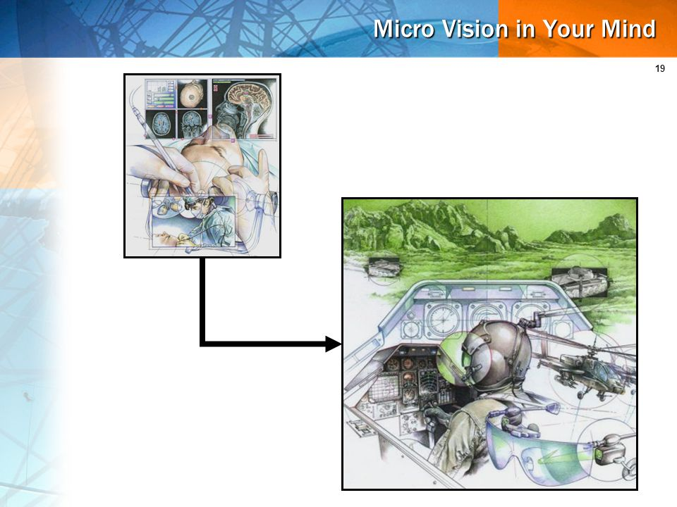 19 Micro Vision in Your Mind
