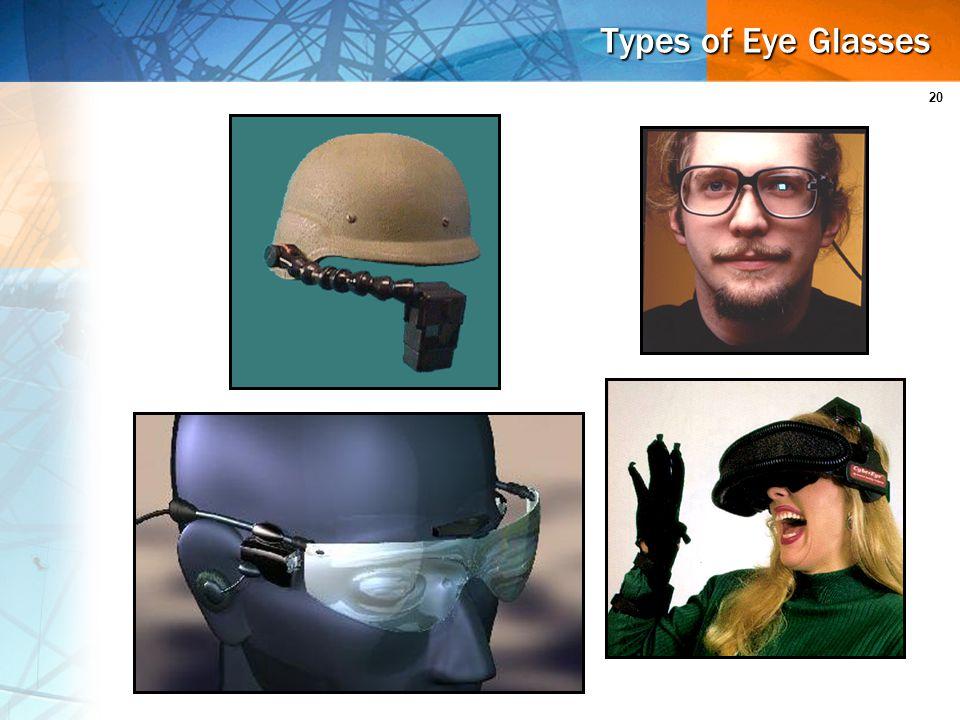 20 Types of Eye Glasses