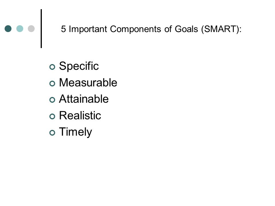 5 Important Components of Goals (SMART): Specific Measurable Attainable Realistic Timely