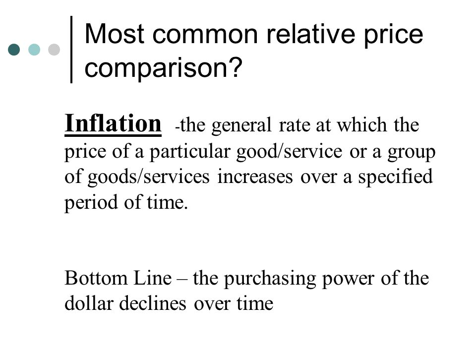 Inflation measures the purchasing power of a dollar at different points in time.