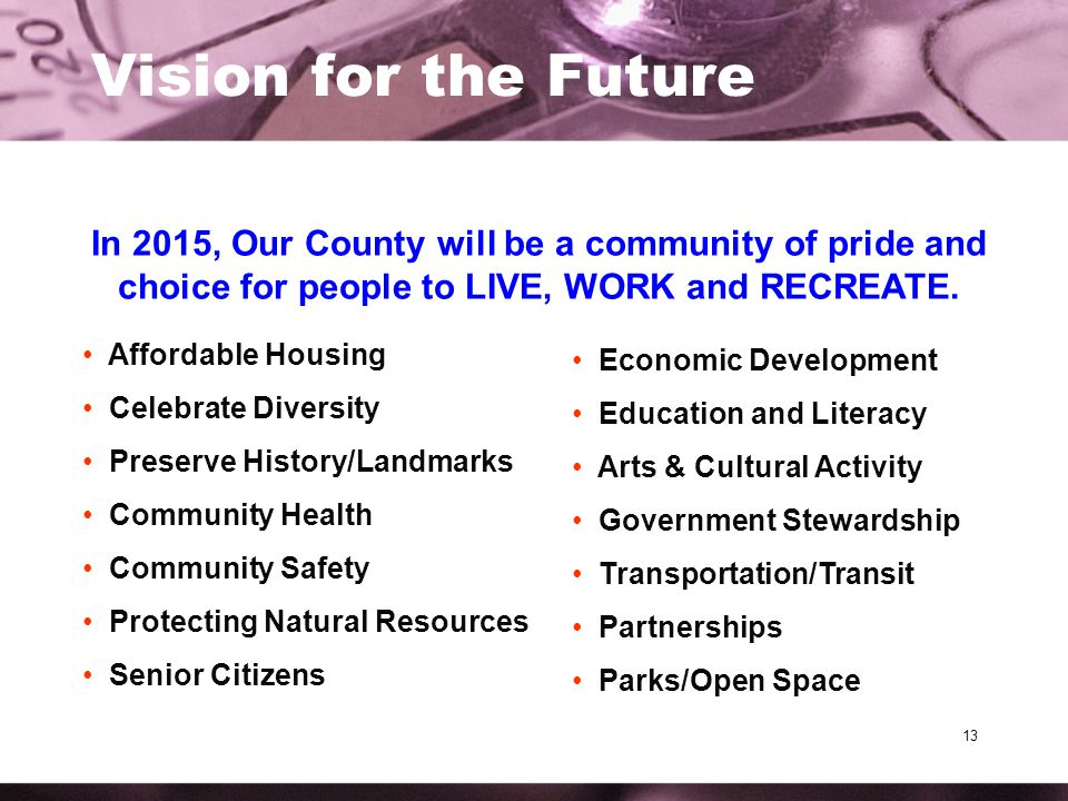 13 Vision for the Future In 2015, Our County will be a community of pride and choice for people to LIVE, WORK and RECREATE.