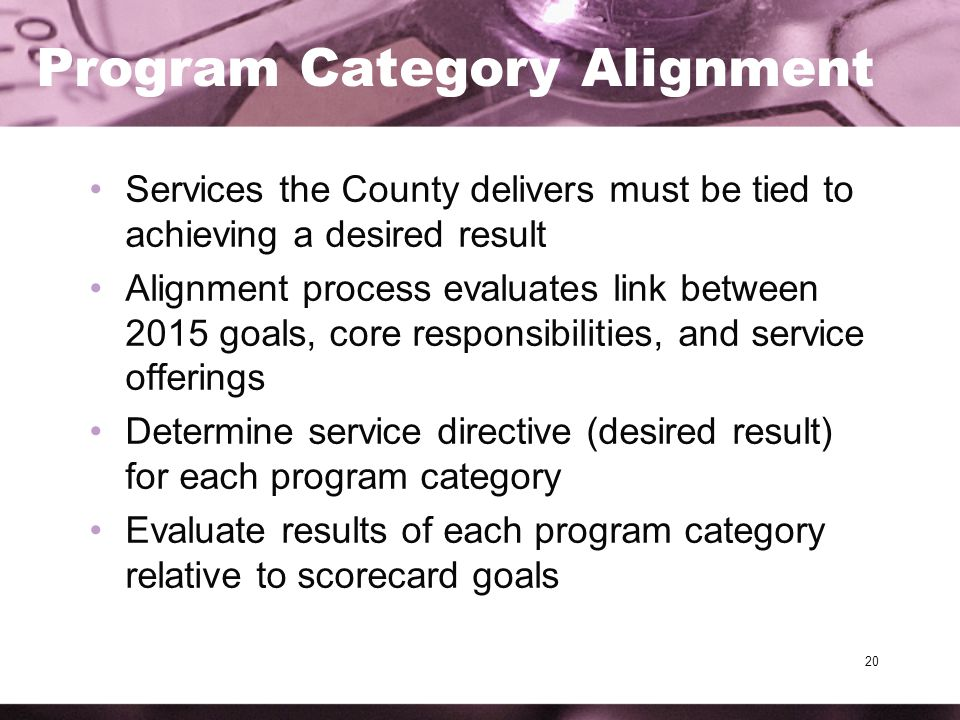 20 Program Category Alignment Services the County delivers must be tied to achieving a desired result Alignment process evaluates link between 2015 goals, core responsibilities, and service offerings Determine service directive (desired result) for each program category Evaluate results of each program category relative to scorecard goals
