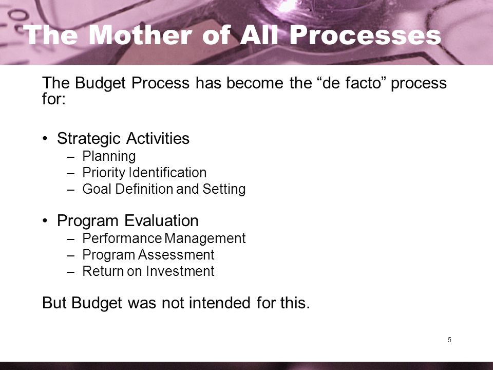 5 The Mother of All Processes The Budget Process has become the de facto process for: Strategic Activities –Planning –Priority Identification –Goal Definition and Setting Program Evaluation –Performance Management –Program Assessment –Return on Investment But Budget was not intended for this.