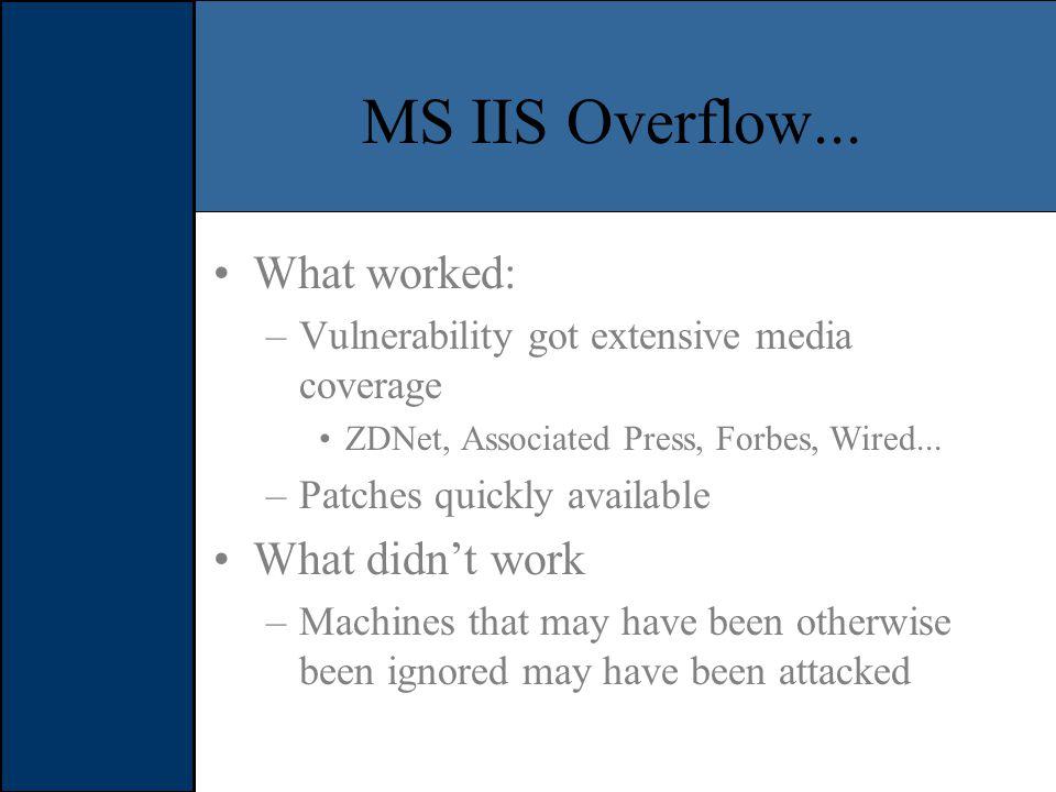 MS IIS Overflow...