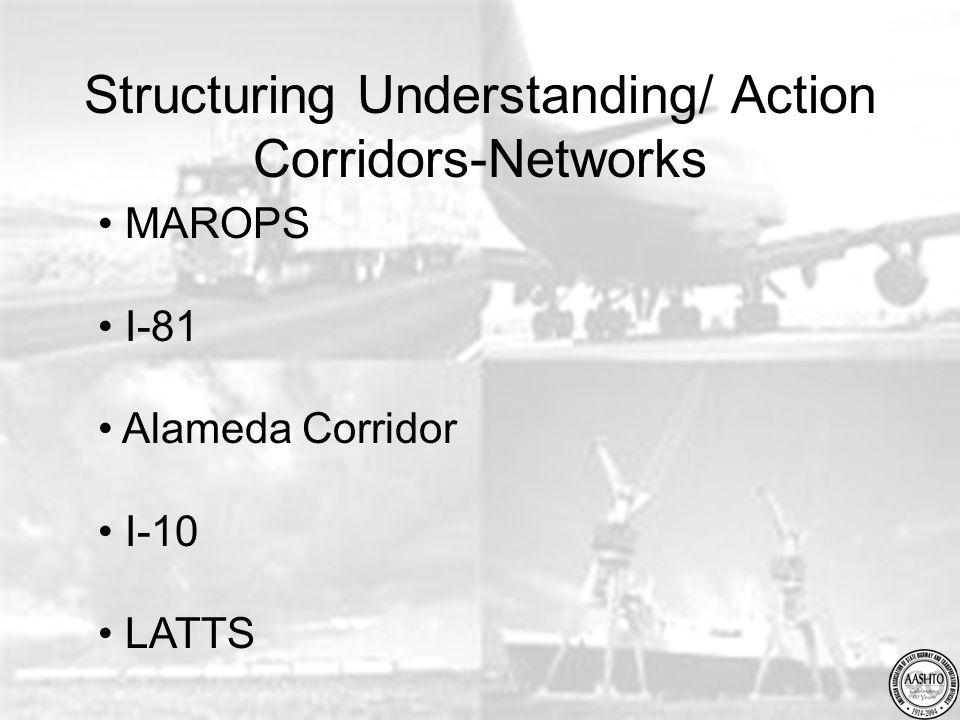 Structuring Understanding/ Action Corridors-Networks MAROPS I-81 Alameda Corridor I-10 LATTS