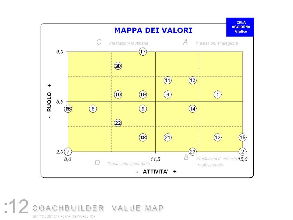 : COACHBUILDER VALUE MAP CRAFTS BODY CAR REPARING WORKSHOP 12