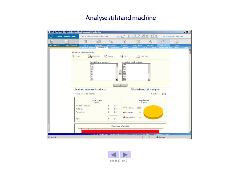 Analyse stilstand machine Sheet 17 of 21