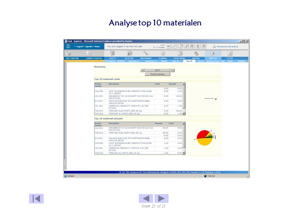 Analyse top 10 materialen Sheet 21 of 21