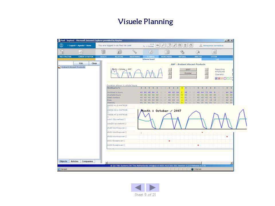 Visuele Planning Sheet 9 of 21