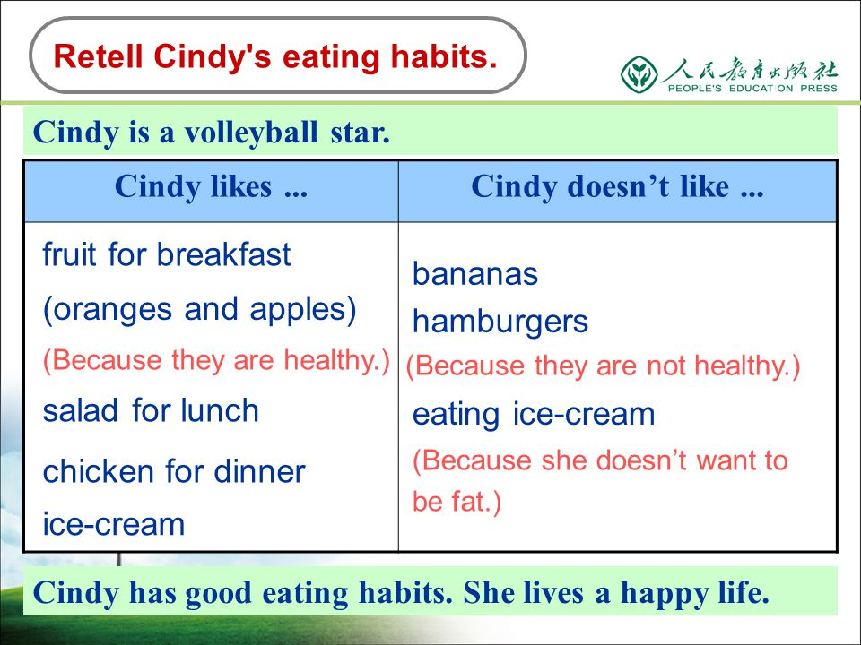 Answer the questions. Second reading 1. Why does Cindy like fruit? 2. Why doesn't Cindy like hamburgers? 3. Why doesn't Cindy eat ice-cream? question