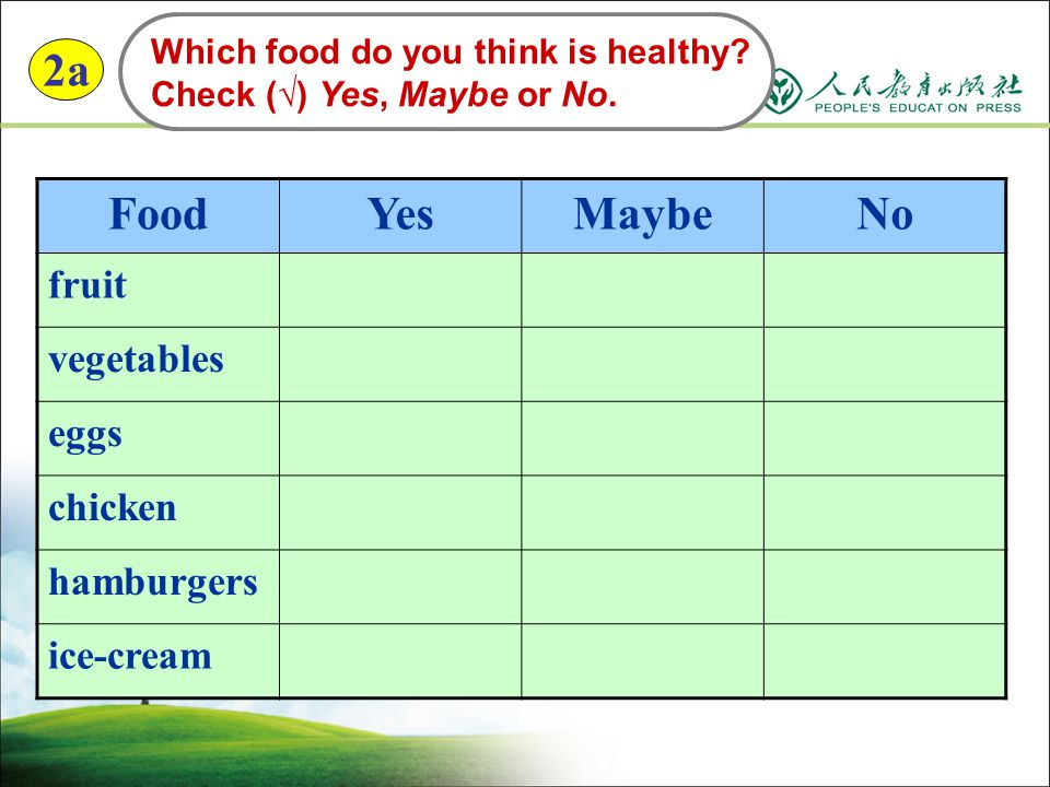FoodYesMaybeNo fruit vegetables eggs chicken hamburgers ice-cream Which food do you think is healthy.