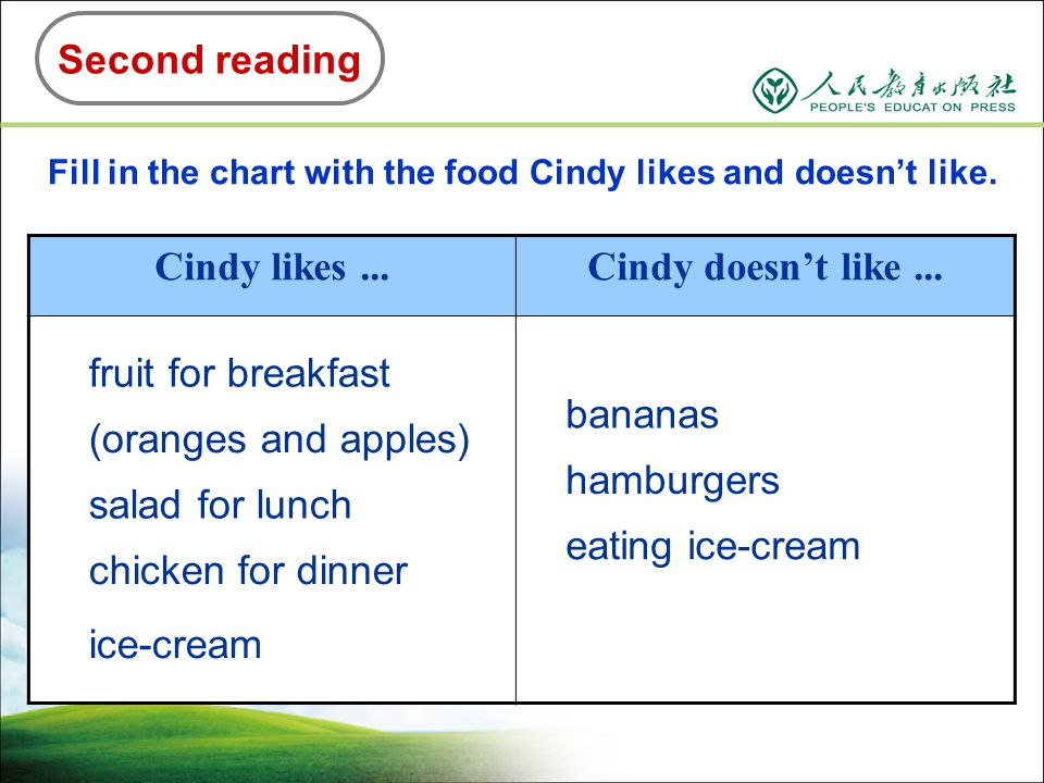 First reading 2b Read the magazine article and circle the food words.